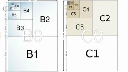 Οι σειρές χαρτιού B και C