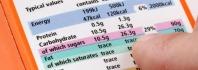 Πως να διαβάσω τις ετικέτες τροφίμων