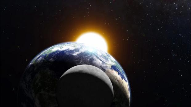 με ποιον τρόπο γίνεται η ολική έκλειψη σελήνης για να έχουμε ματωμένο φεγγάρι