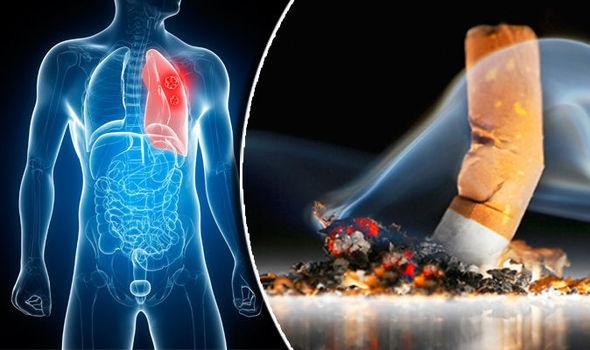 κάπνισμα και καρκίνος πνεύμονα