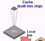 πως λειτουργεί η cache