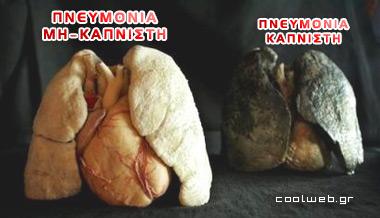 κάπνισμα και νικοτίνη