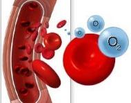 αίμα οξυγόνο