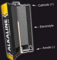 ηλεκτρόνια μπαταρίας