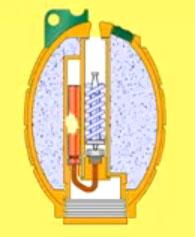 εσωτερικό χειροβομβίδας