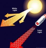 Διαφορά Laser με απλό φως
