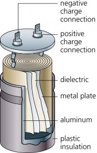 Η λειτουργία του πυκνωτή σχηματικά