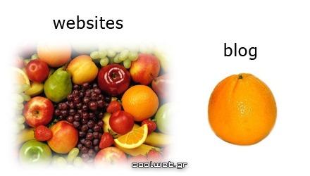 διαφορά website-blog
