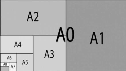 Τα χαρτιά εκτύπωσης Α σχηματικά