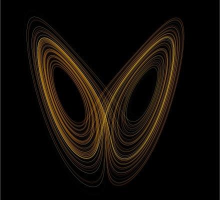 ο χαοτικός ελκυστής πεταλούδας