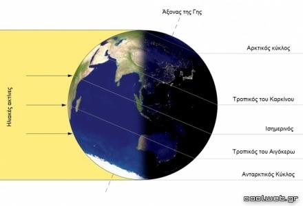Ο φωτισμός της Γης κατά το χειμερινό ηλιοστάσιο