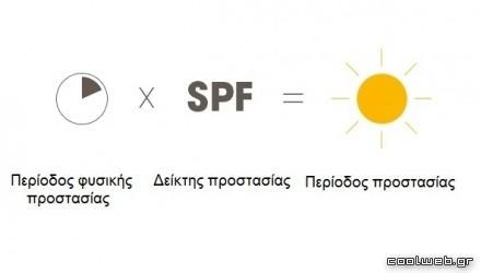 Τι είναι το spf