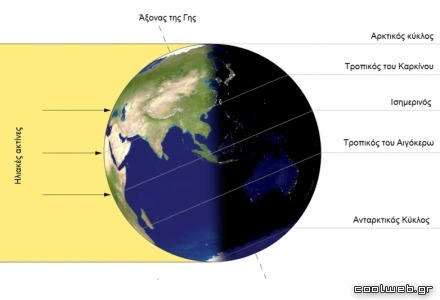 Ο φωτισμός της Γης κατά το θερινό ηλιοστάσιο