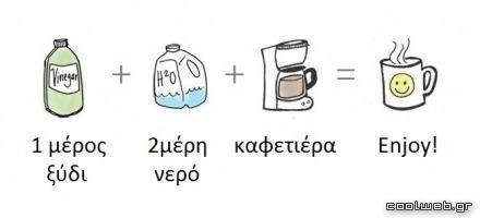 υλικά για καθαρισμό καφετιέρας