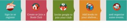 Πως να φτιάξετε το δικό σας online club βιβλίου