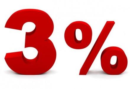 το όριο του 3%