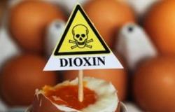επικίνδυνες διοξίνες
