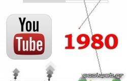 Παίξτε Missile Command στο youtube