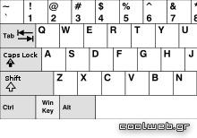 πληκτρολόγιο qwerty